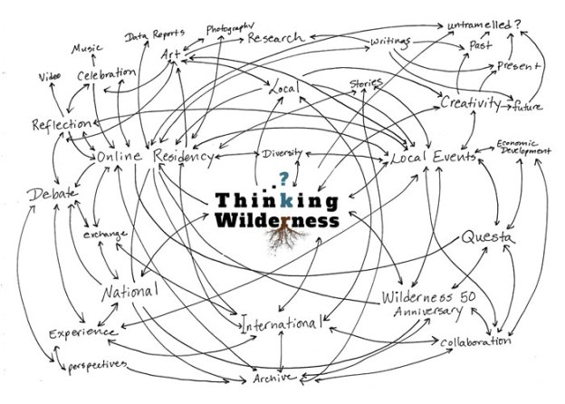 TW-Mind-map-web